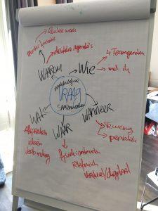 Team Retraite werkgeluk samenwerking teambuilding